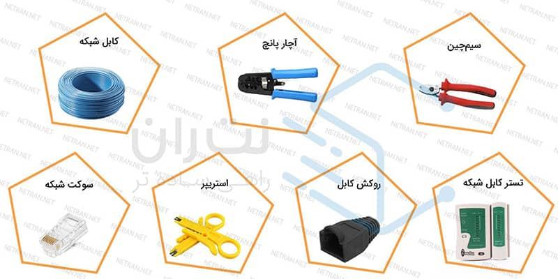ابزارهای موردنیاز برای سوکت زدن کابل شبکه •کابل شبکه: انتخاب کابل لن از بین انواع UTP، STP، Cat6، Cat7 و ... باید بر اساس نوع کاربری و انتظارات شما از شبکه باشد. •سوکت شبکه: برای شبکه از کانکتور یا سوکت RJ-45 استفاده میکنیم. این سوکت 8 پین مختلف دارد که در نهایت با سوکت زدن کابل شبکه تیغههای این 8 پین وارد 8 رشته سیم کابل میشود. •استریپر: برای جدا کردن روکش کابل و بیرون آمدن رشته سیمها به کار میرود. •آچارپانچ: آچار پانج یا همان آچار شبکه، سیمهای کابل را به سوکت RJ-45 پانچ میکند. •سیمچین: برای بردین سیمهای اضافه استفاده میشود. •کاور سوکت: استفاده از کاور سوکت، از آسیب رسیدن به کابل و سوکت در اثر جابجایی جلوگیری میکند. •تستر کابل شبکه: پس از اتمام مراحل، صحت کابل سوکت زده شده، توسط تستر کابل شبکه بررسی میشود.